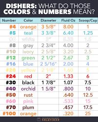 Food Scoop Size Chart 75 Studious Vollrath Scoop Chart