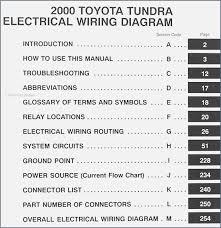2002 toyota tacoma wiring diagram wildness me 2004 toyota tundra wiring diagram wiring diagram 2002 toyota tundra radio wiring diagram 2008