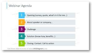 Agenda List Agenda List Webinar Powerpoint Blog Creative