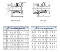 Water Heater Manual Flanged Ball Valve Dimensions