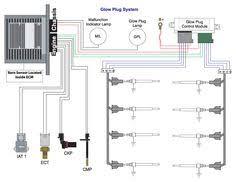 7 3 powerstroke wiring diagram google search work crap Allison 1000 Wiring Diagram 7 3 powerstroke wiring diagram google search allison 1000 transmission wiring diagram
