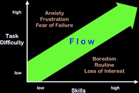 The 8 Elements Of Flow Flowskills