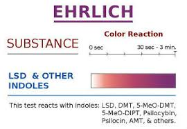 Ehrlich Test Kit Chart 2019 Buyers Guide To Ehrlichs Reagent Test Kits