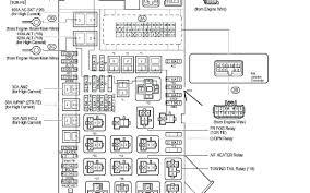 2007 matrix fuse box simple wiring diagram toyota matrix fuse diagram wiring diagrams 2007 toyota matrix white 2003 tacoma fuse box wire schematic