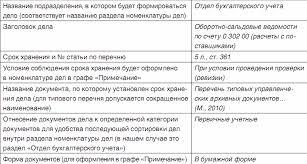 Разработка номенклатуры дел классика жанра СвернутьПоказать