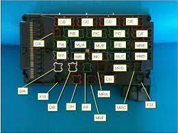 1997 e320 fuse box 1997 wiring diagrams
