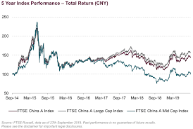 Grasping The Value Of Chinas Mid Caps Seeking Alpha