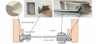 diagram of a full glass door installation