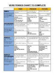 English Verb Tenses Chart Worksheets English Worksheet Verb Tenses Chart To Be Completed
