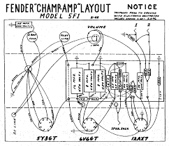 Reading wiring diagrams inspirational electrical blueprint symbols nice reading hydraulic schematics photos electrical circuit