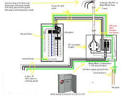 wiring diagram for 200 amp service wiring diagram for 200 amp thank you for being on line i am installing an underground