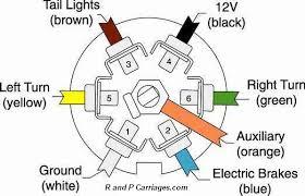 caravan electric brakes wiring diagram wiring diagram and tekonsha p3 prodigy caravan trailer electric brake controller