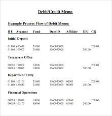 Credit Memo Letter Debit Memo Templates Agency Debit Memo Debit Memo Examples Samples 21