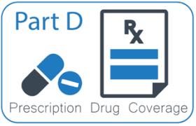 Medicare part d provides prescription drug coverage for medicare enrollees. 2021 Medicare Part D Drug Plans Dg Alcorn Associates Medicare Plan Specialists