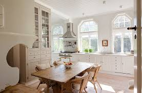HD Pictures of swedish contemporary interiors