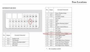 honda crv fuse box diagram honda wiring diagrams online