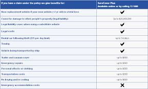 car insurance quotes allianz australia third party car insurance allianz