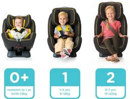 child car seat group 0