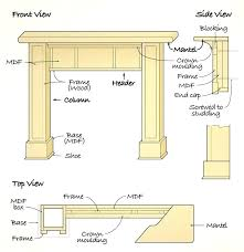 build a fireplace surround build a fireplace surround build fireplace mantel plans diy electric fireplace surround