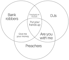 Venn Diagram Meme A Very Accurate Venn Diagram Memes