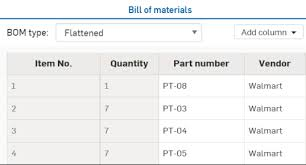 What Is A Bill Of Materials Bill Of Materials