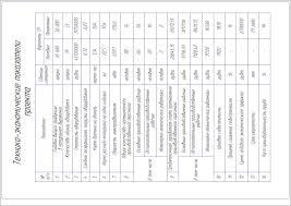 Курсовая работа на тему расчет технико экономических показателей   где купить оригинальные майки дискавери охотники за складами 4 сезон тв передача Технико экономические показатели деятельности