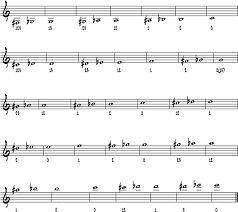 Hd Fingerings 4 Valve Piccolo Trumpet Fingerings
