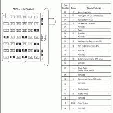 2002 ford e350 fuse box diagram wiring fuse box diagram for 2002 ford excursion 2002 e350 fuse box diagram 2002 ford e350 fuse box diagram wiring 1997 ford van fuse box diagram 2002 ford e350 fuse box diagram