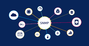 What Is Snmp What Is Snmp Definition And Details