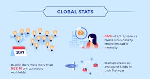 Insightful Statistics To Help You Navigate The World Of