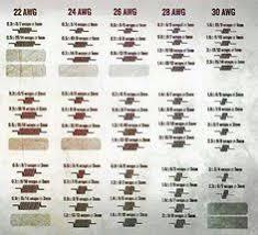 sub ohm coil chart sub ohm vaping charts z vaper vaping pinterest chart vape