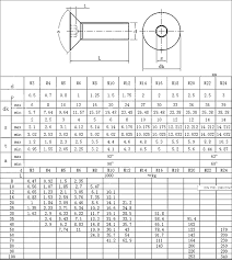 Allen Screw Size Chart Stainless Steel Machine Screws Manufacturer Ss 316 18 8