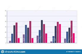 Multiple Bar Chart Colored Vector Multi Bar Histogram Stock