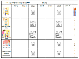daily potty training chart potty training reward chart free templates