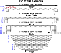 Barbican Theatre London Get All Official Information