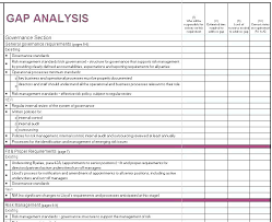 Requirement Analysis Template Unique Risk Analysis Report Template Ziweijie