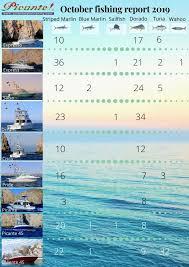 Fishing Calendar Picante Sportfishing