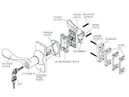door handle parts diagram. Door Knobs Parts Deadlock Amp Exploded View Of A Thumb Piece Handle And Within Diagram