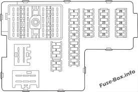 ford explorer 2002 2005 < fuse box diagram fuse box diagram passenger compartment