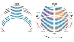 Seating Plan At Nottingham Playhouse