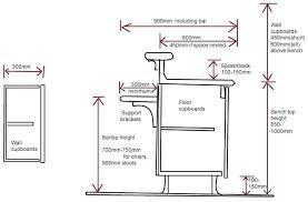 standard kitchen cabinet height singapore