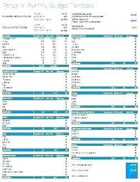 Household Budget Spreadsheet Templates Household Budget Worksheet Template