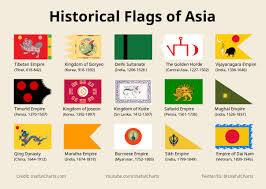 Flags Of Asian Monarchies What Am I Missing Vexillology