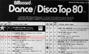 Billboard Dance Club Songs Charts From 1974 To 2019 Made