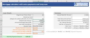 Mortgage Calculator With Extra Monthly And Yearly Payments Mortgage Calculator With Extra Payments And Lump Sum Excel Template