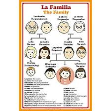 Family Chart In Spanish Spanish Language School Poster Words About Family Members Wall Chart For Home And Classroom Bilingual Spanish And English Text