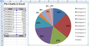 How To Create A Bar Chart In Excel 2003 Creating Pie Of Pie And Bar Of Pie Charts Microsoft Excel 2007