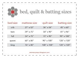 Sew Many Ways...: Size Chart For Beds, Quilts and Batting ... & Size Chart For Beds, Quilts and Batting... | Quilts, Quilts, Quilts |  Pinterest | Bats, Chart and Quilt sizes Adamdwight.com