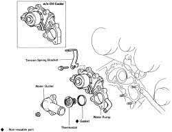 solved where is the thermostat in a 1995 toyota 4runner fixya where is the thermostat in zjlimited 361 jpg