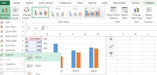 How To Change The Chart In Excel With The Settings Of The